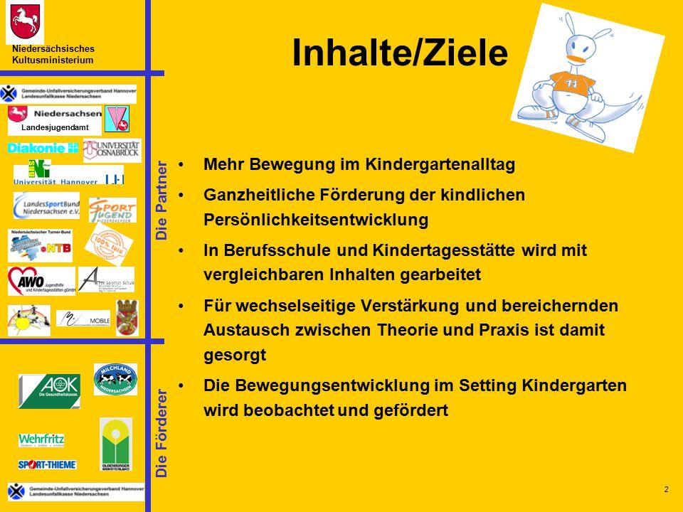 Inhalte/Ziele Mehr Bewegung im Kindergartenalltag