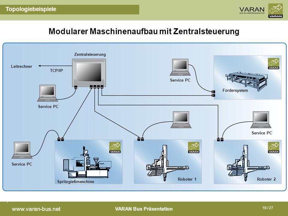 Modularer Maschinenaufbau mit Zentralsteuerung