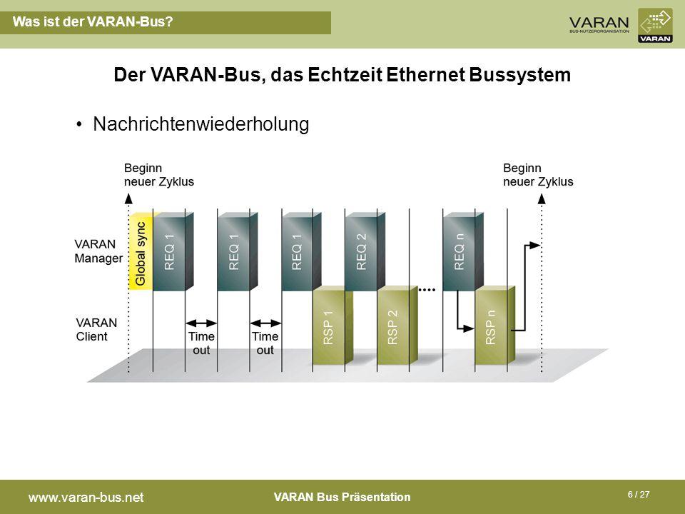 Der VARAN-Bus, das Echtzeit Ethernet Bussystem