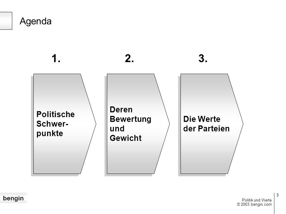 1. 2. 3. Agenda Deren Bewertung und Gewicht Politische Schwer- punkte