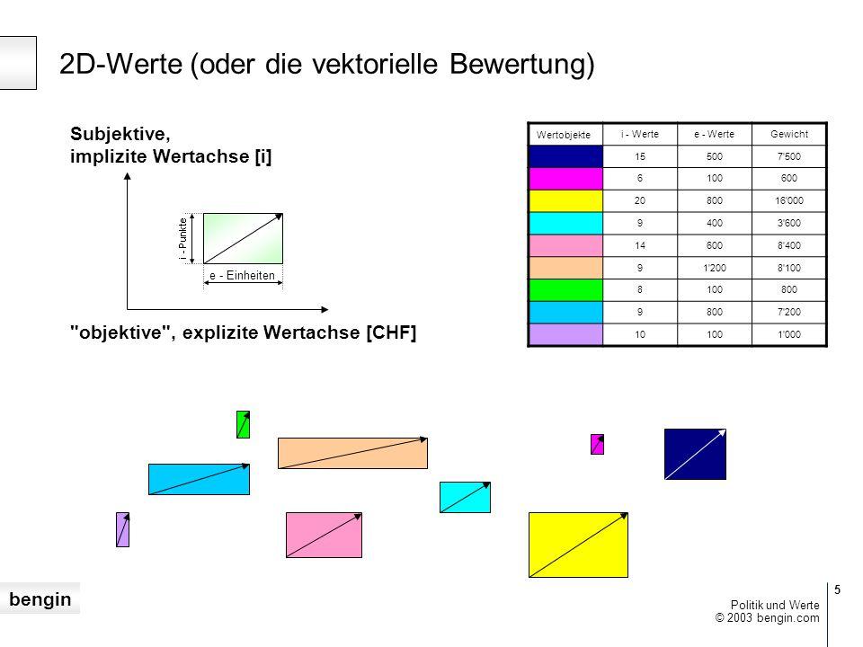 2D-Werte (oder die vektorielle Bewertung)