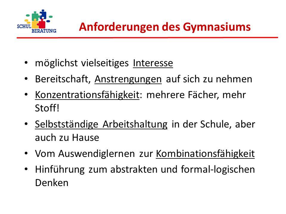 Anforderungen des Gymnasiums