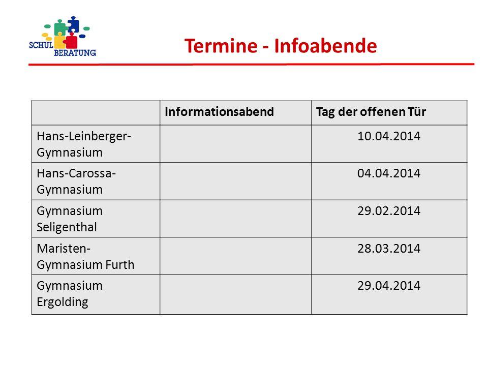 Termine - Infoabende Informationsabend Tag der offenen Tür