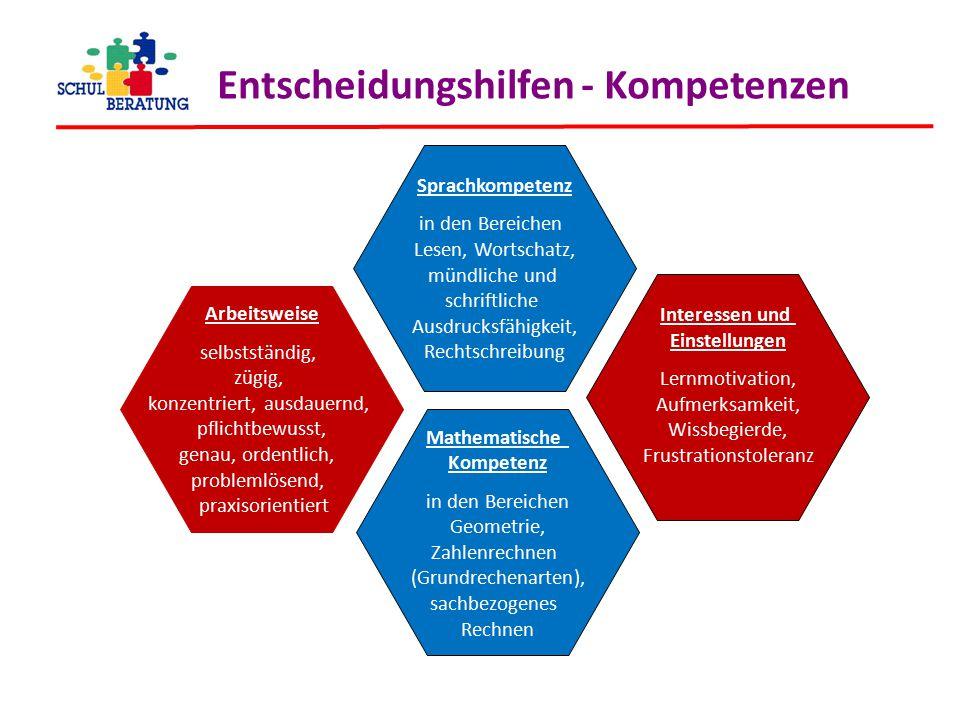 Entscheidungshilfen - Kompetenzen