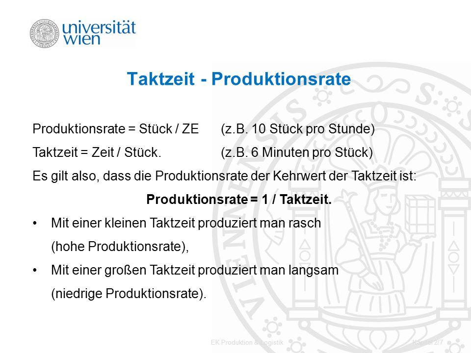 Taktzeit - Produktionsrate
