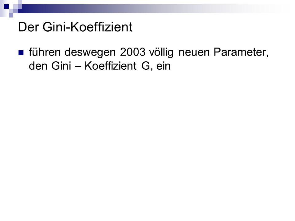 Der Gini-Koeffizient führen deswegen 2003 völlig neuen Parameter, den Gini – Koeffizient G, ein
