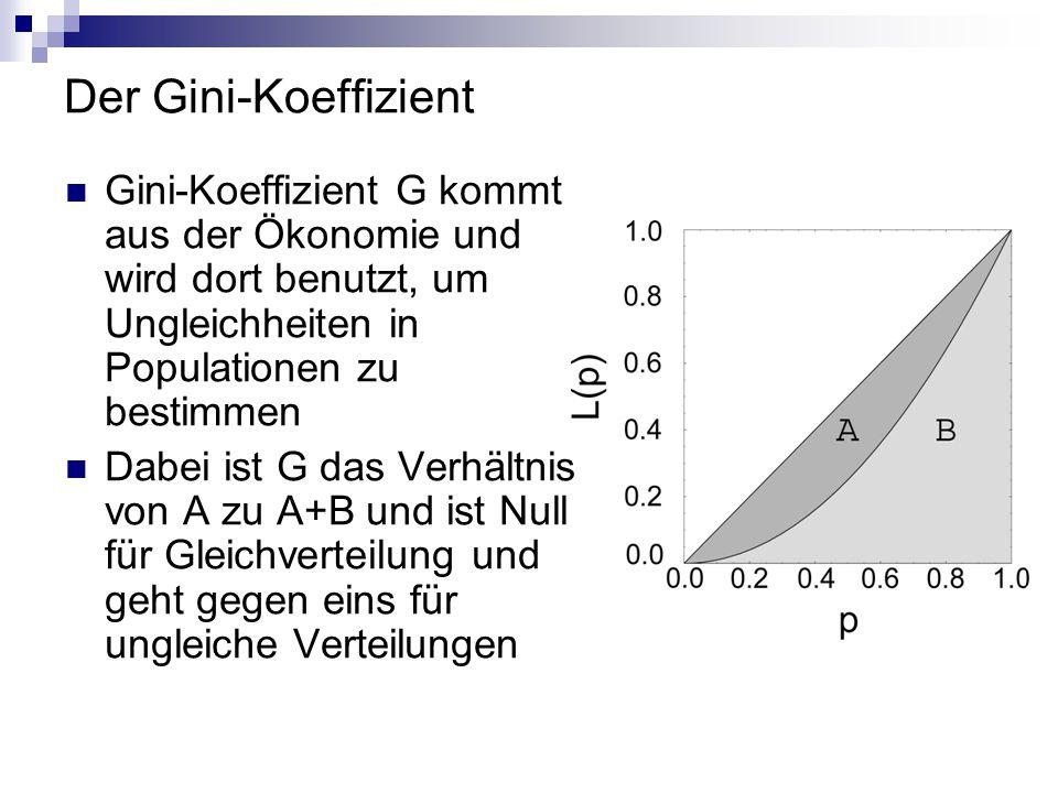 Der Gini-Koeffizient Gini-Koeffizient G kommt aus der Ökonomie und wird dort benutzt, um Ungleichheiten in Populationen zu bestimmen.