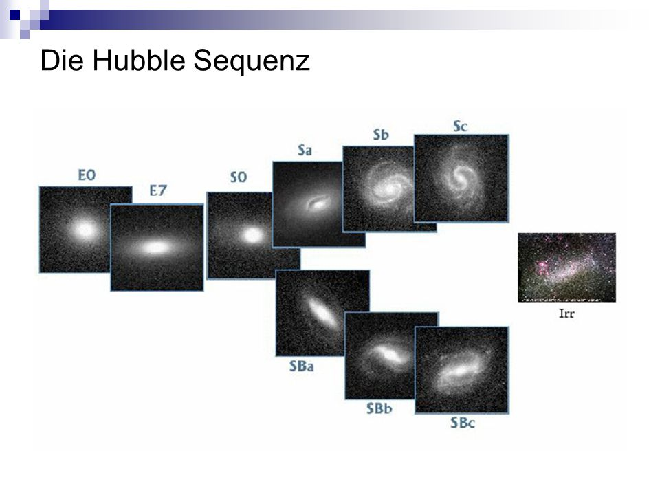 Die Hubble Sequenz