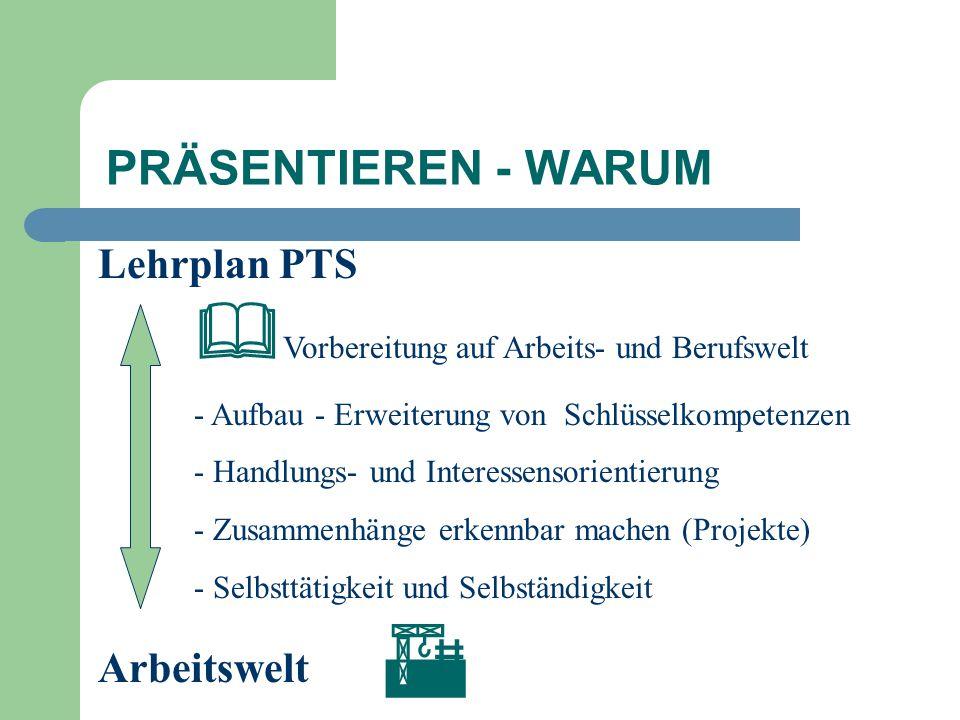 PRÄSENTIEREN - WARUM Lehrplan PTS Vorbereitung auf Arbeits- und Berufswelt. - Aufbau - Erweiterung von Schlüsselkompetenzen.