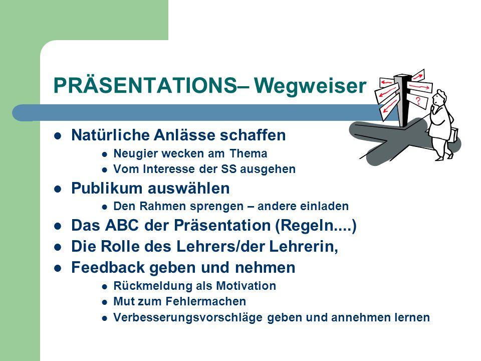 PRÄSENTATIONS– Wegweiser