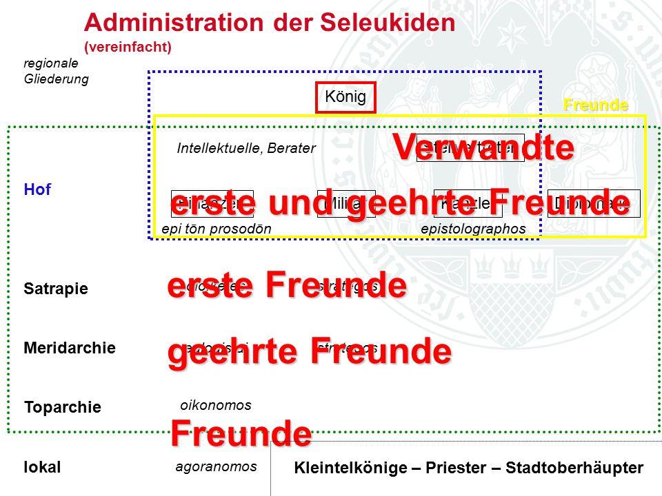 Administration der Seleukiden (vereinfacht)