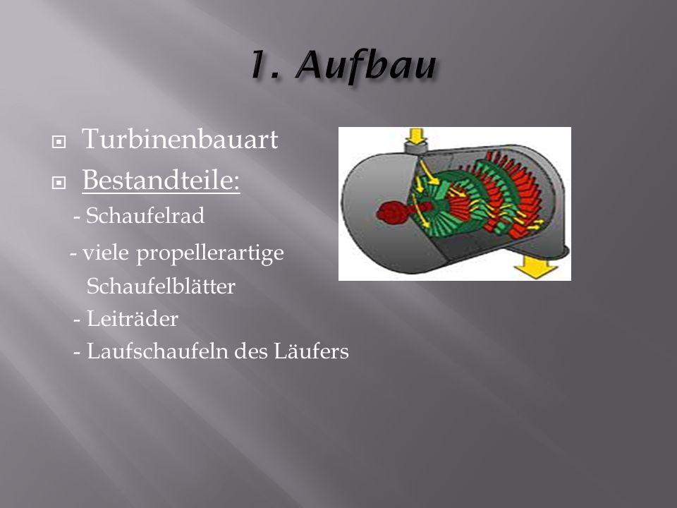1. Aufbau Turbinenbauart Bestandteile: - viele propellerartige