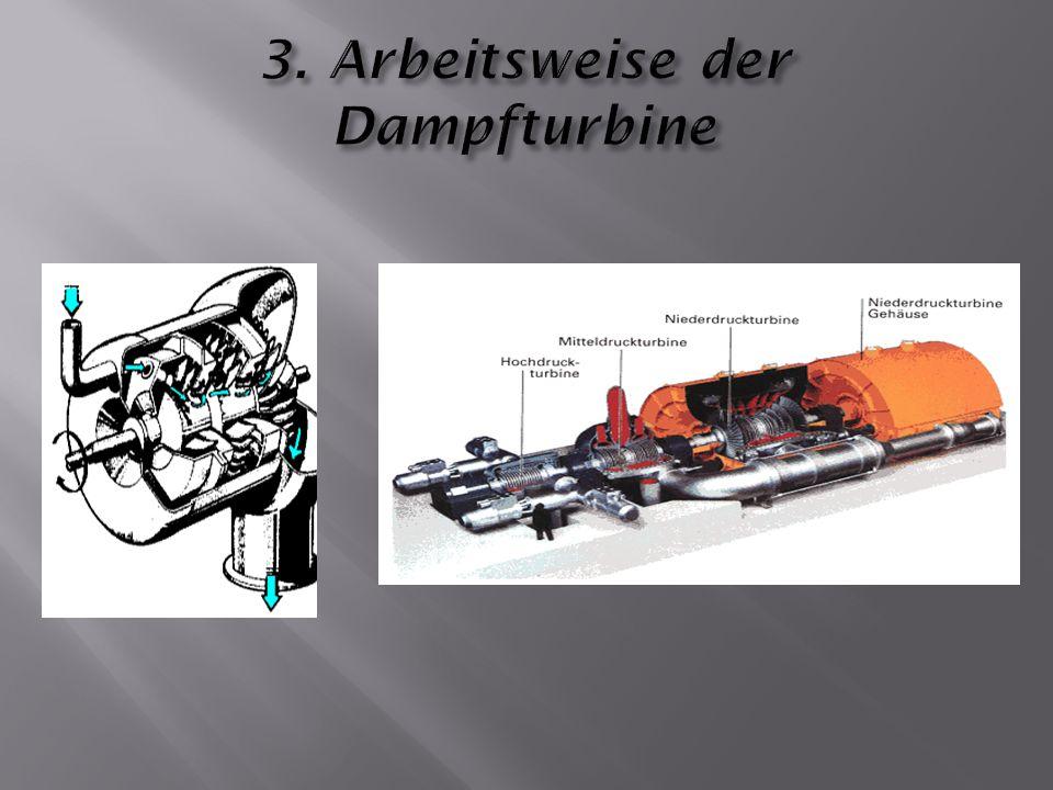 3. Arbeitsweise der Dampfturbine