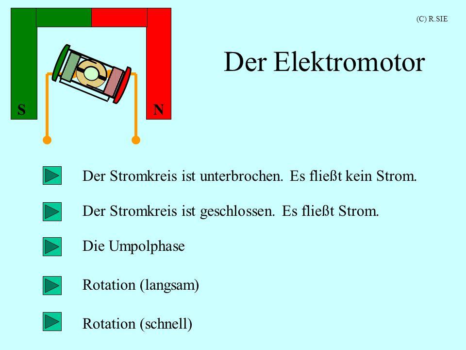 (C) R.SIE Der Elektromotor. S. N. Der Stromkreis ist unterbrochen. Es fließt kein Strom. Der Stromkreis ist geschlossen. Es fließt Strom.