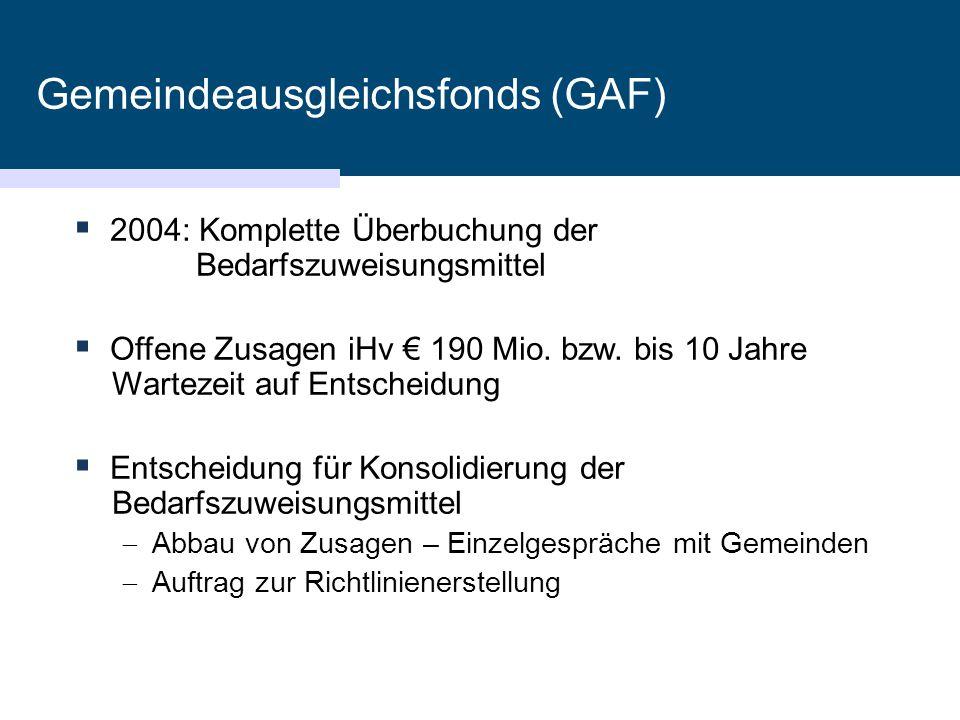 Gemeindeausgleichsfonds (GAF)