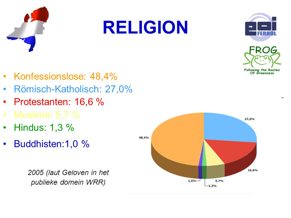 RELIGION Konfessionslose: 48,4% Römisch-Katholisch: 27,0%