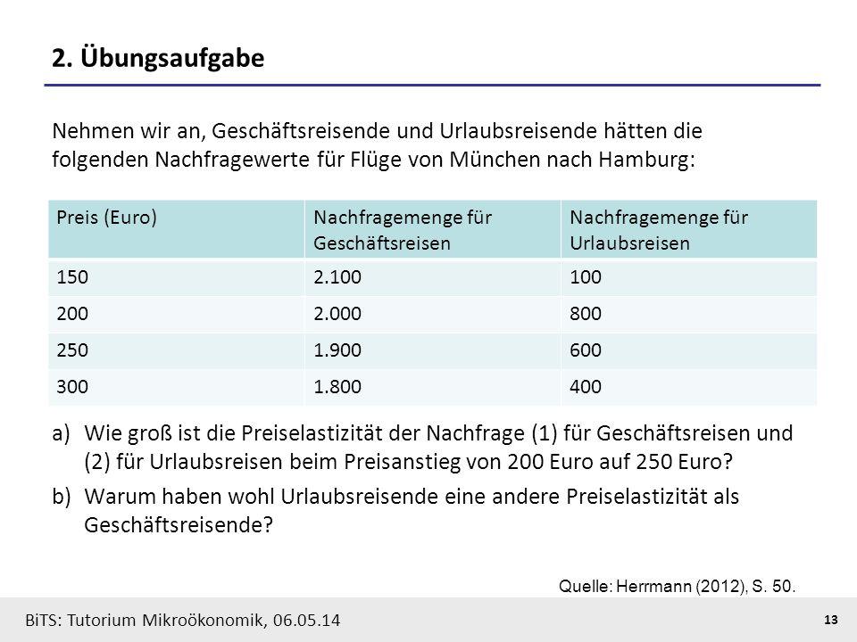 2. Übungsaufgabe Nehmen wir an, Geschäftsreisende und Urlaubsreisende hätten die folgenden Nachfragewerte für Flüge von München nach Hamburg:
