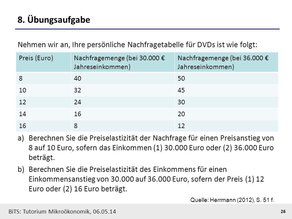 8. Übungsaufgabe Nehmen wir an, Ihre persönliche Nachfragetabelle für DVDs ist wie folgt: