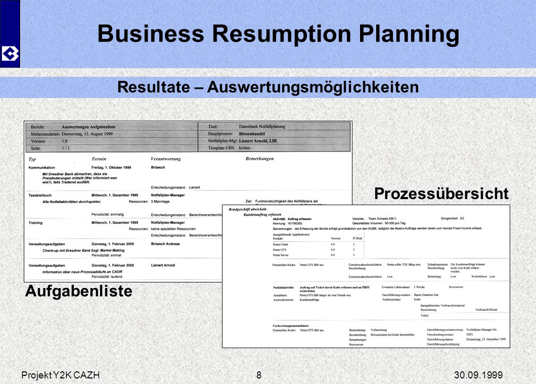 Business Resumption Planning Resultate – Auswertungsmöglichkeiten