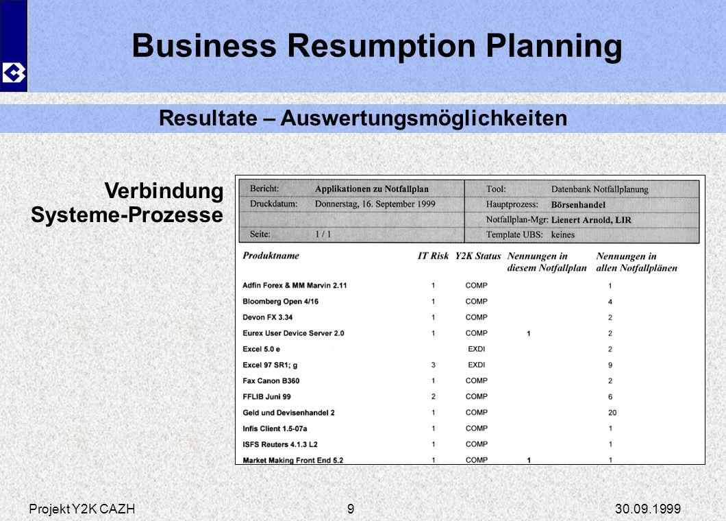 Business Resumption Planning Resultate – Auswertungsmöglichkeiten