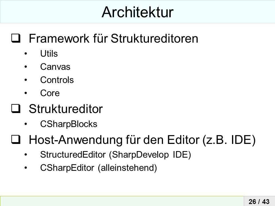 Architektur Framework für Struktureditoren Struktureditor