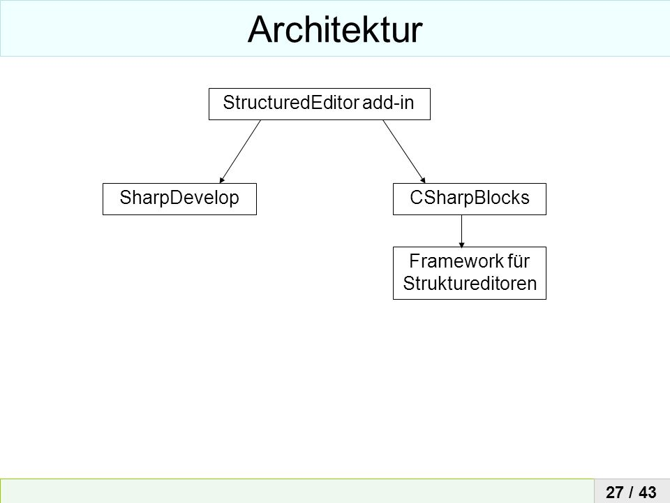 Architektur StructuredEditor add-in SharpDevelop CSharpBlocks