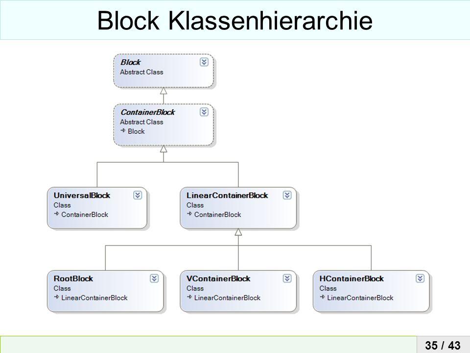 Block Klassenhierarchie
