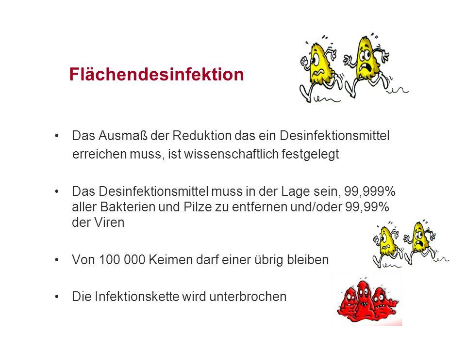 Flächendesinfektion Das Ausmaß der Reduktion das ein Desinfektionsmittel. erreichen muss, ist wissenschaftlich festgelegt.