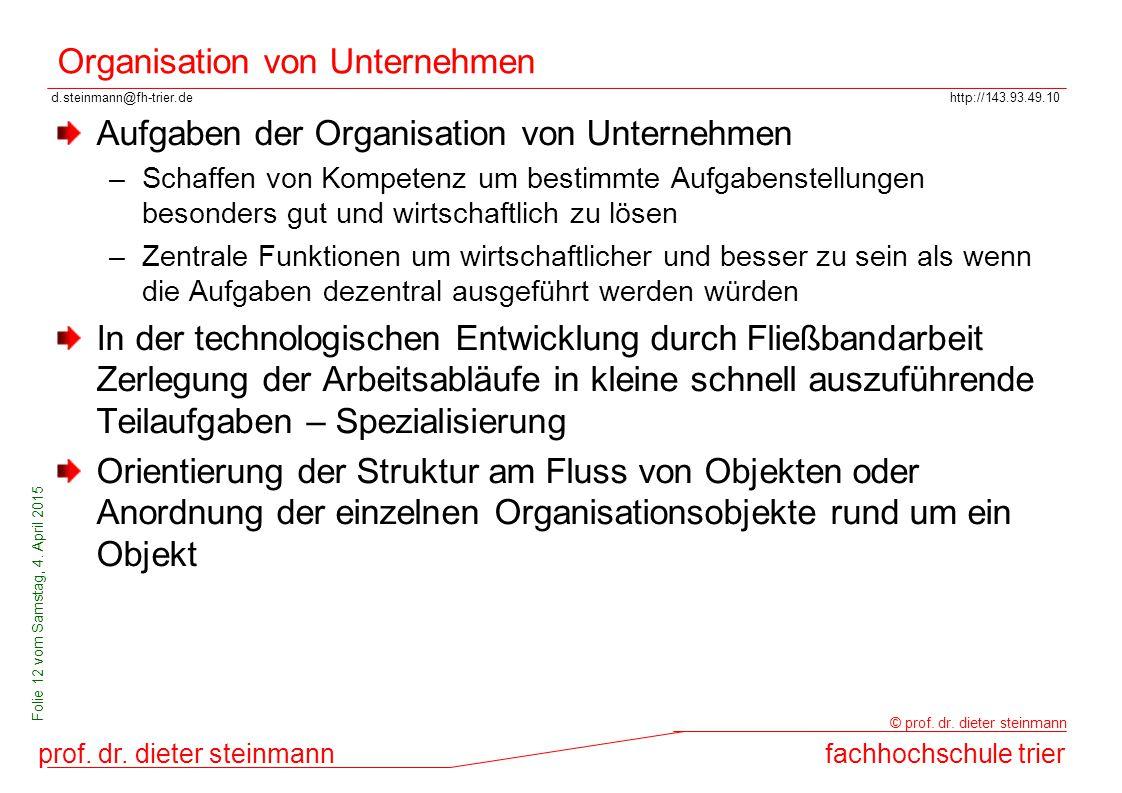 Organisation von Unternehmen