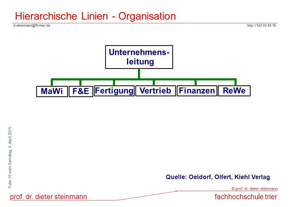 Hierarchische Linien - Organisation