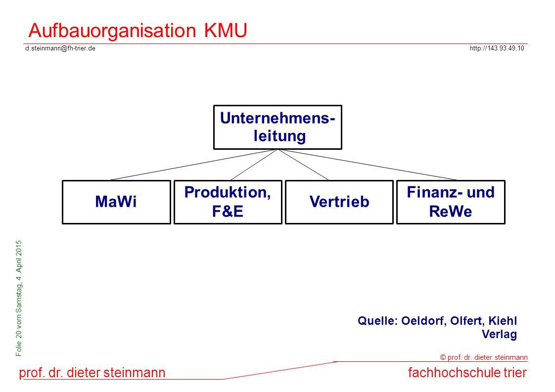 Aufbauorganisation KMU