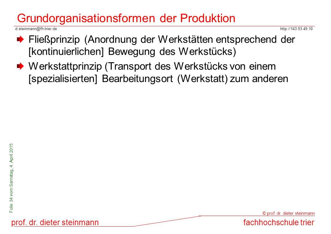 Grundorganisationsformen der Produktion
