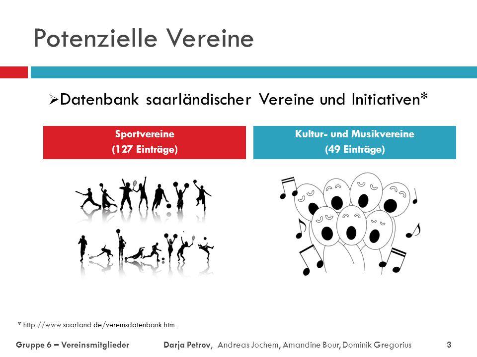 Kultur- und Musikvereine