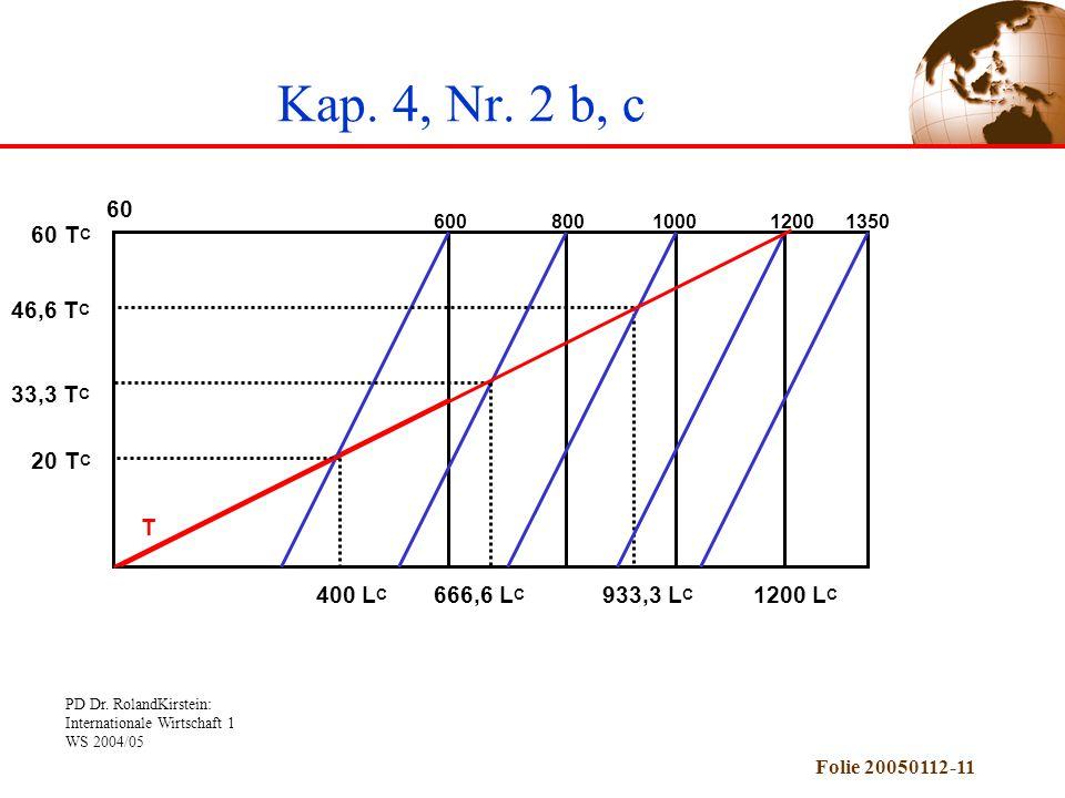 Kap. 4, Nr. 2 b, c 60 60 TC 46,6 TC 33,3 TC 20 TC T 400 LC 666,6 LC