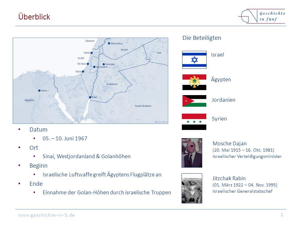 Überblick Die Beteiligten Datum Ort Beginn Ende Israel Ägypten
