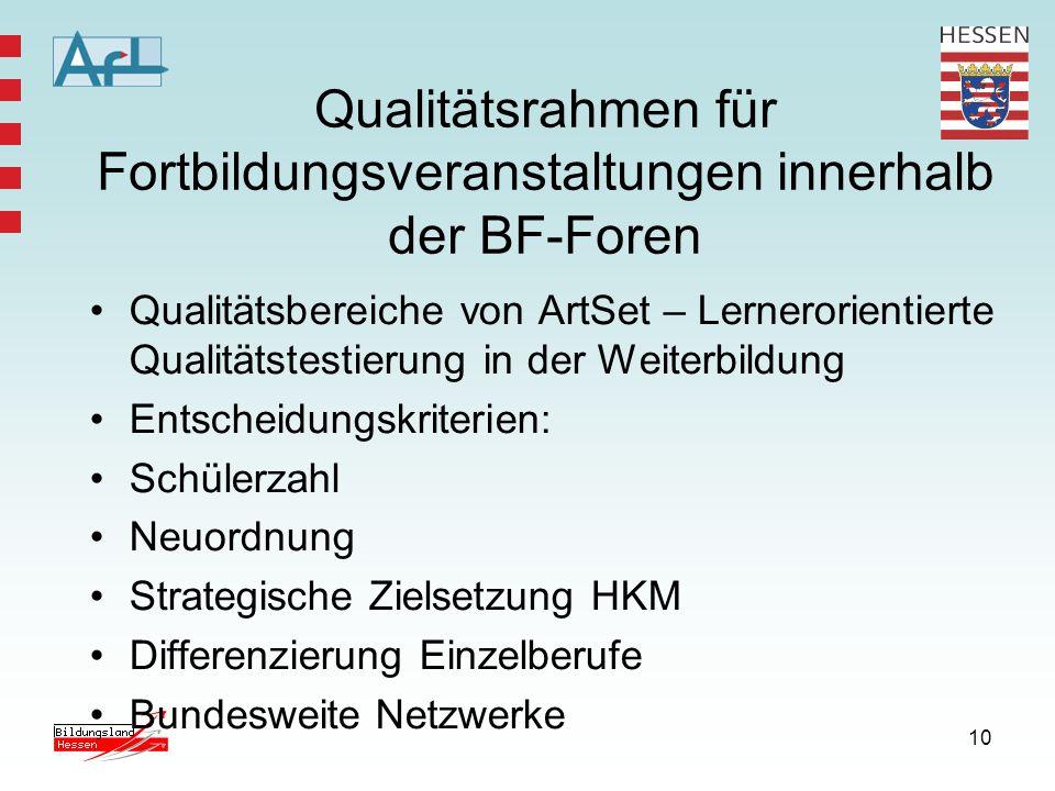 Qualitätsrahmen für Fortbildungsveranstaltungen innerhalb der BF-Foren
