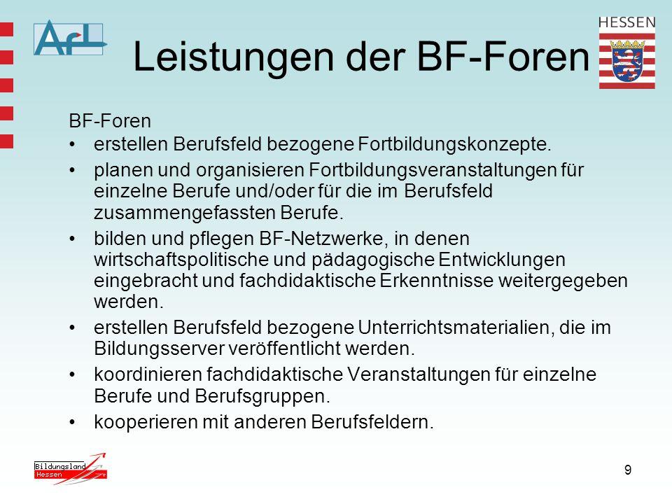 Leistungen der BF-Foren