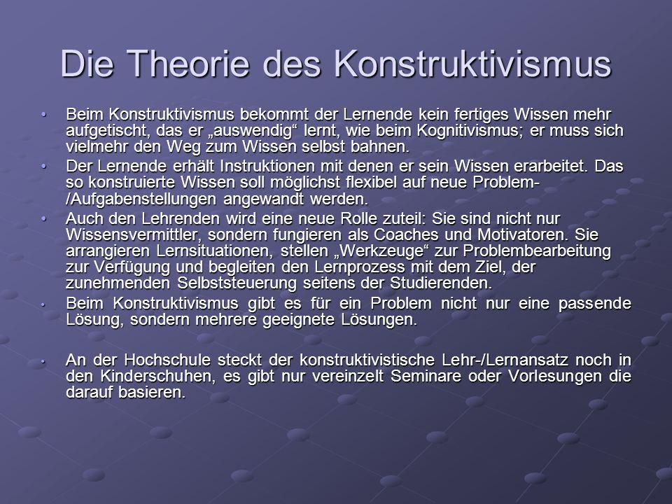 Die Theorie des Konstruktivismus