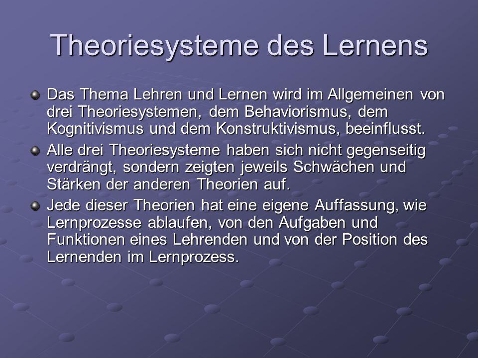 Theoriesysteme des Lernens