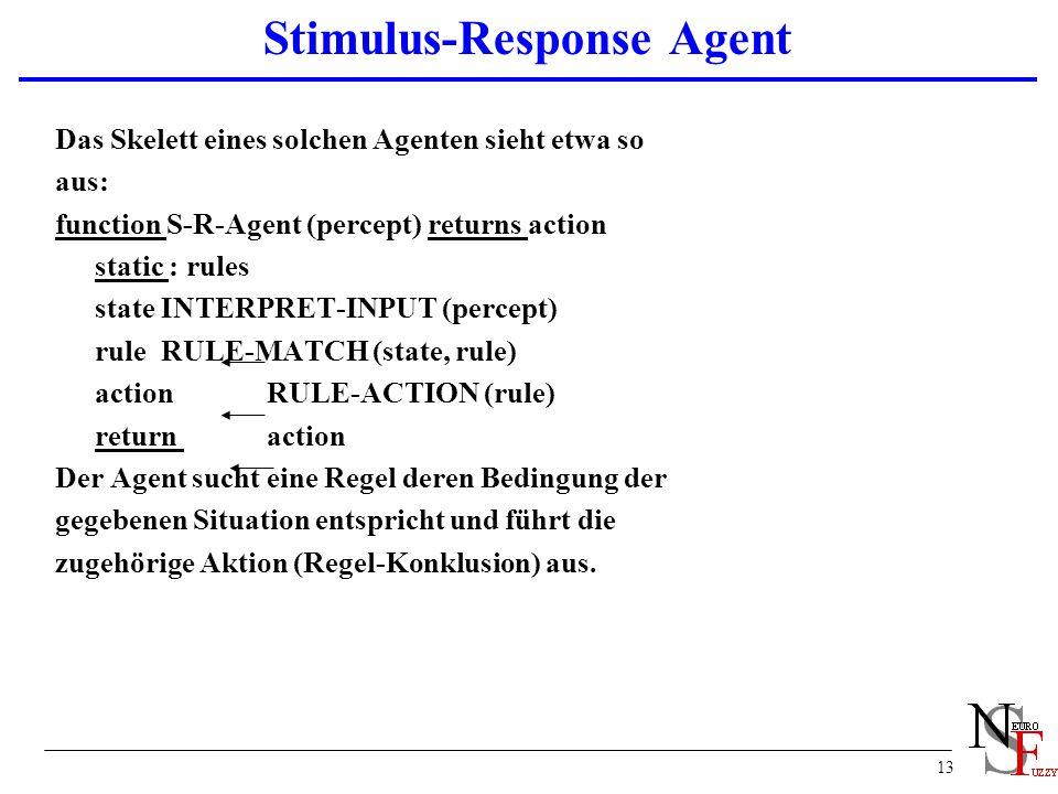 Stimulus-Response Agent