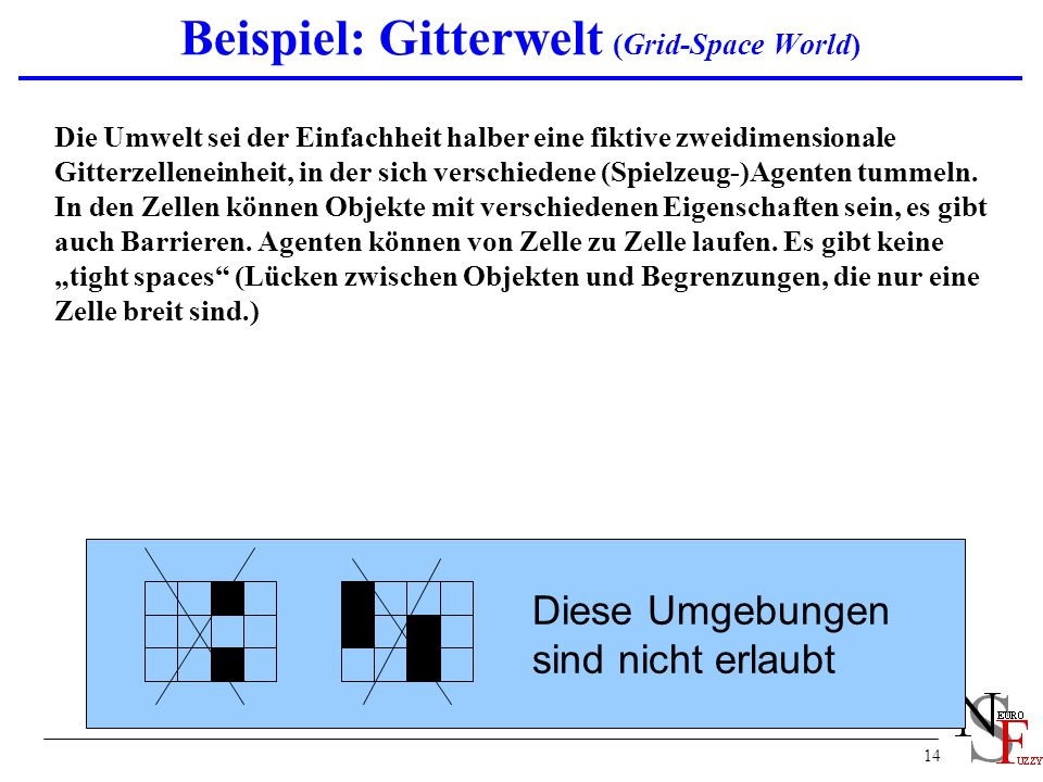 Beispiel: Gitterwelt (Grid-Space World)