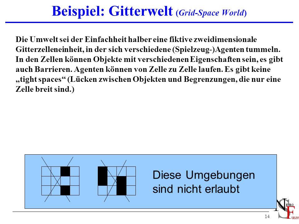 Beispiel: Gitterwelt (Grid-Space World)