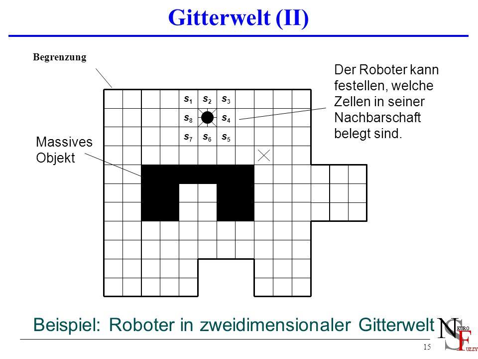 Gitterwelt (II) Beispiel: Roboter in zweidimensionaler Gitterwelt