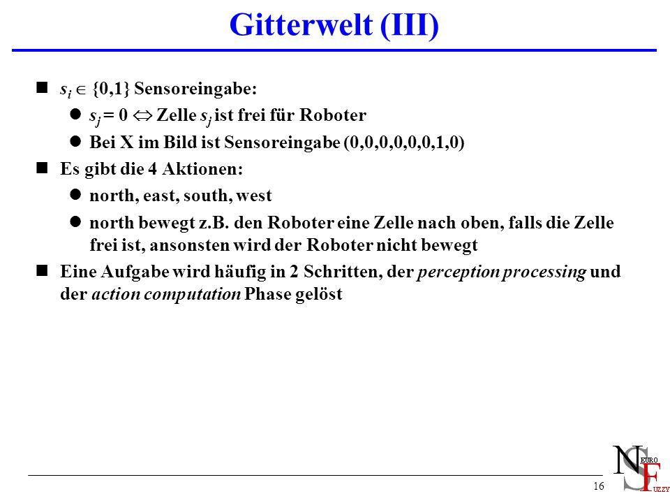 Gitterwelt (III) si  {0,1} Sensoreingabe: