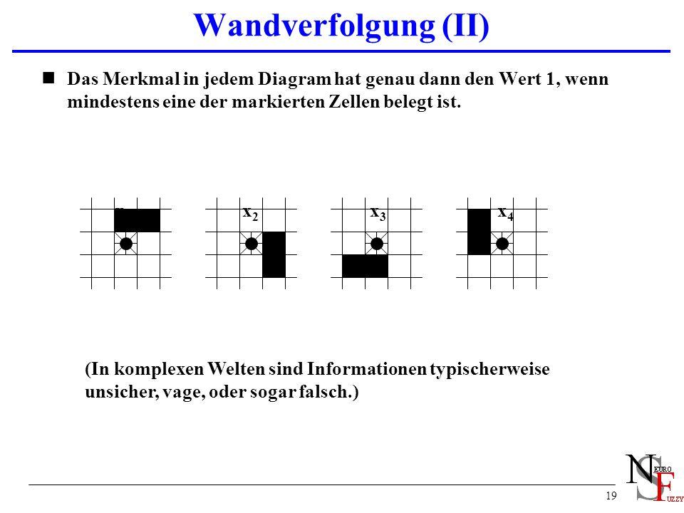 Wandverfolgung (II) 4/11/2017. Das Merkmal in jedem Diagram hat genau dann den Wert 1, wenn mindestens eine der markierten Zellen belegt ist.