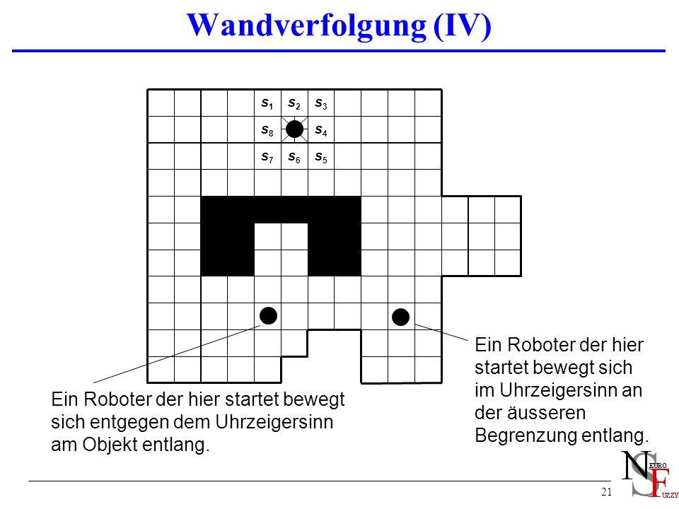 Wandverfolgung (IV) 4/11/2017. s1. s2. s3. s8. s4. s7. s6. s5.