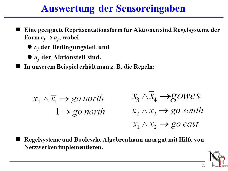 Auswertung der Sensoreingaben