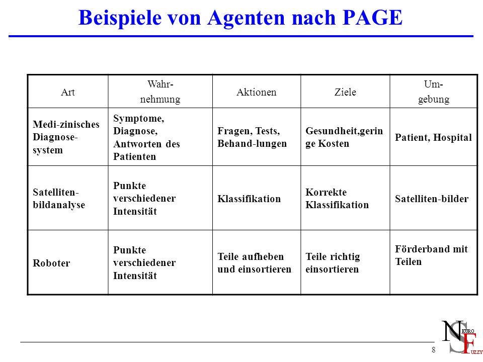 Beispiele von Agenten nach PAGE