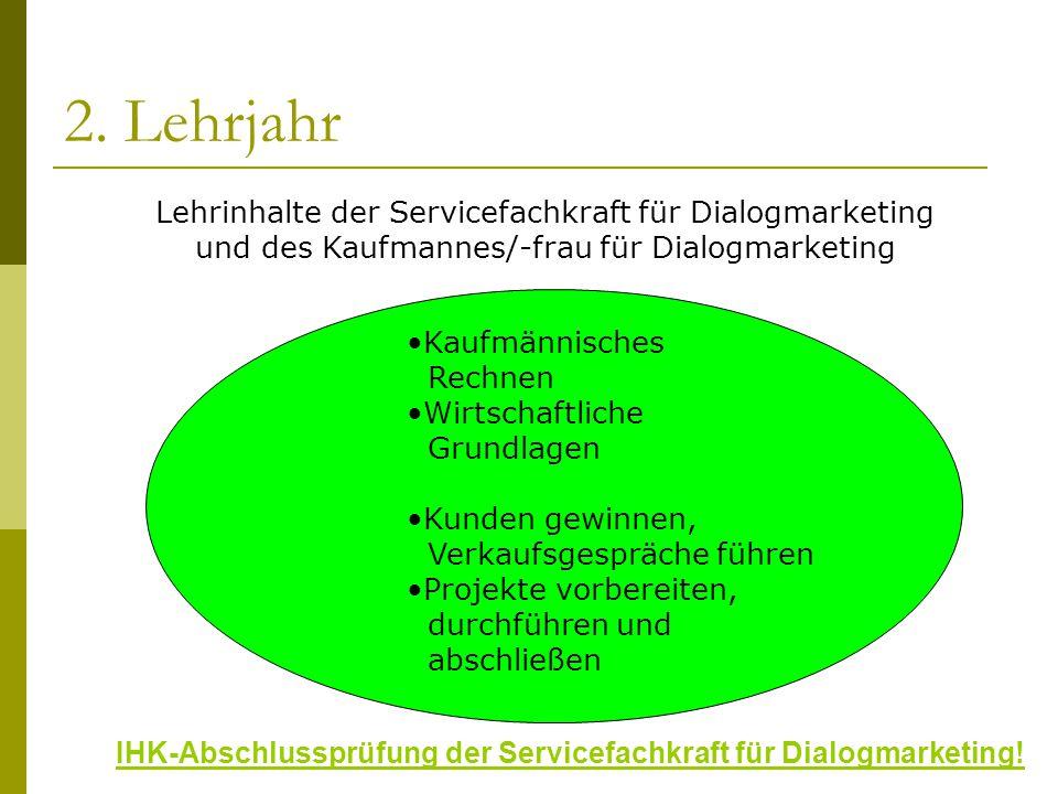 IHK-Abschlussprüfung der Servicefachkraft für Dialogmarketing!