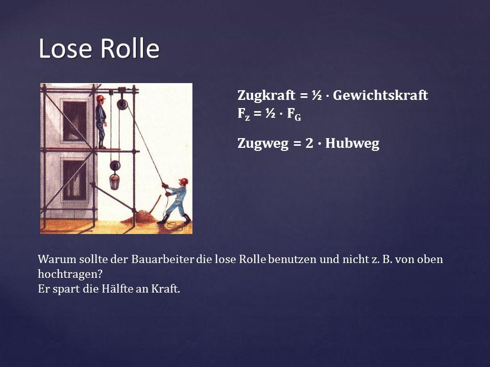 Lose Rolle Zugkraft = ½ ∙ Gewichtskraft Fz = ½ ∙ FG